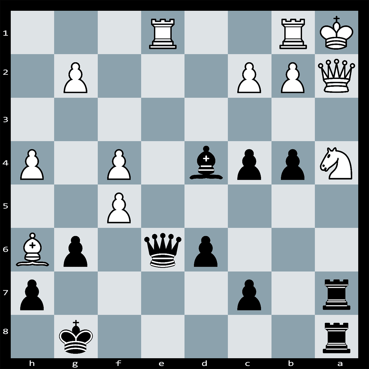 Chess Puzzle #258 | Boris Spassky Vs Jan H Timman. Black to move, How should Black proceed with the attack? Checkmate in Three Moves.