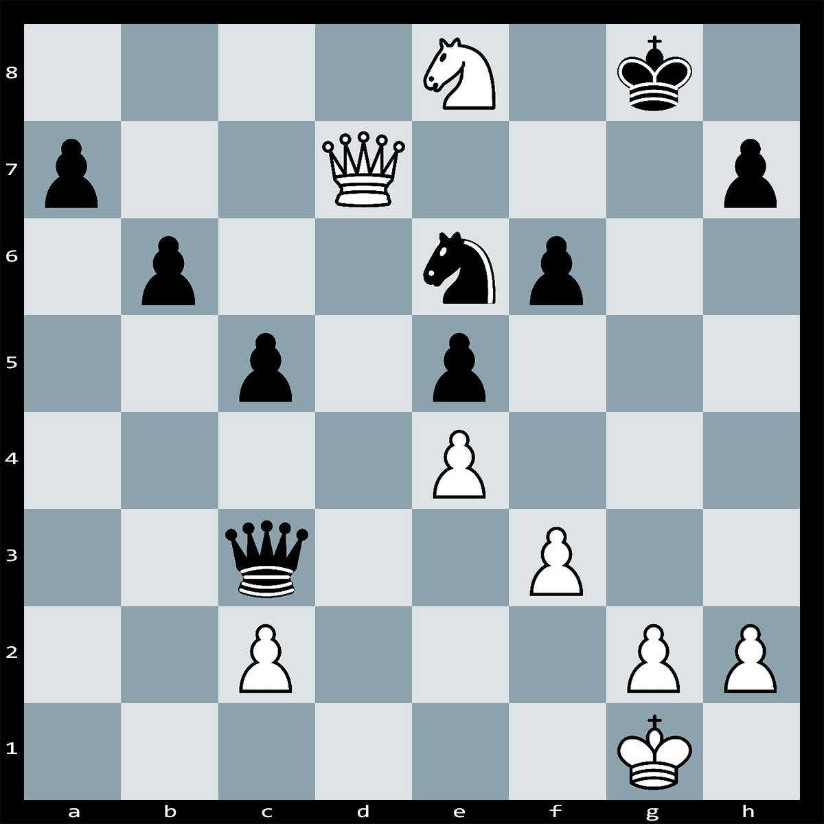 Chess Puzzle #259 | Checkmate in Seven Moves, White to Play. White has a Forced Mate in Seven Moves, Can you spot it?