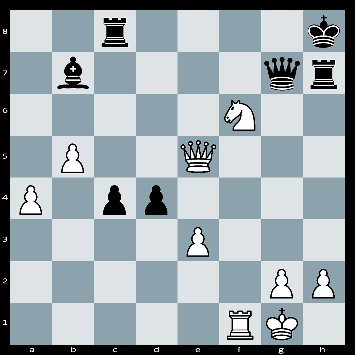 White has a powerful move, which wins a piece, Can you spot it?