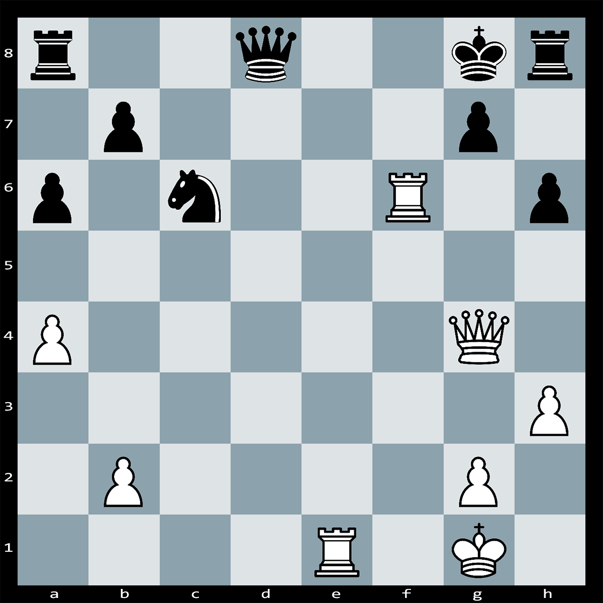 How Can White Mate in Three Moves? | Chess Puzzle #262