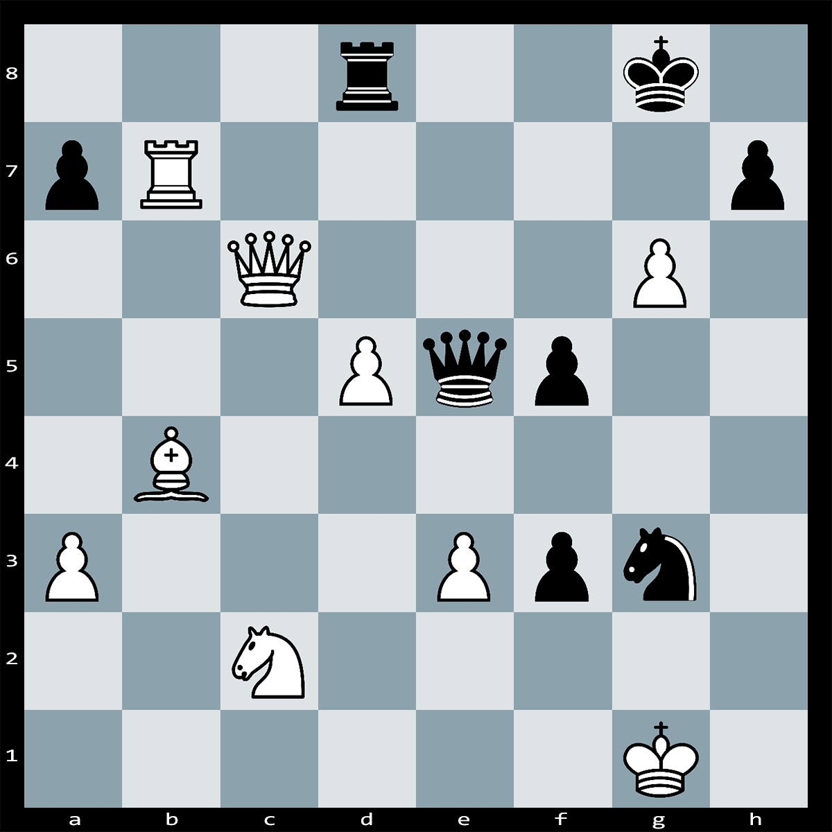 Chess Puzzle #264 | White to Move and Win the Game. How Can White Force Checkmate in Four Moves?. Difficulty: Hard.