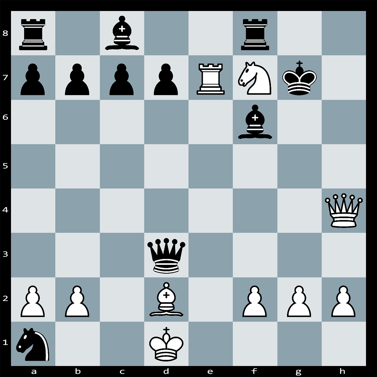 Checkmate in Three Moves, White to Play | Chess Puzzle #266