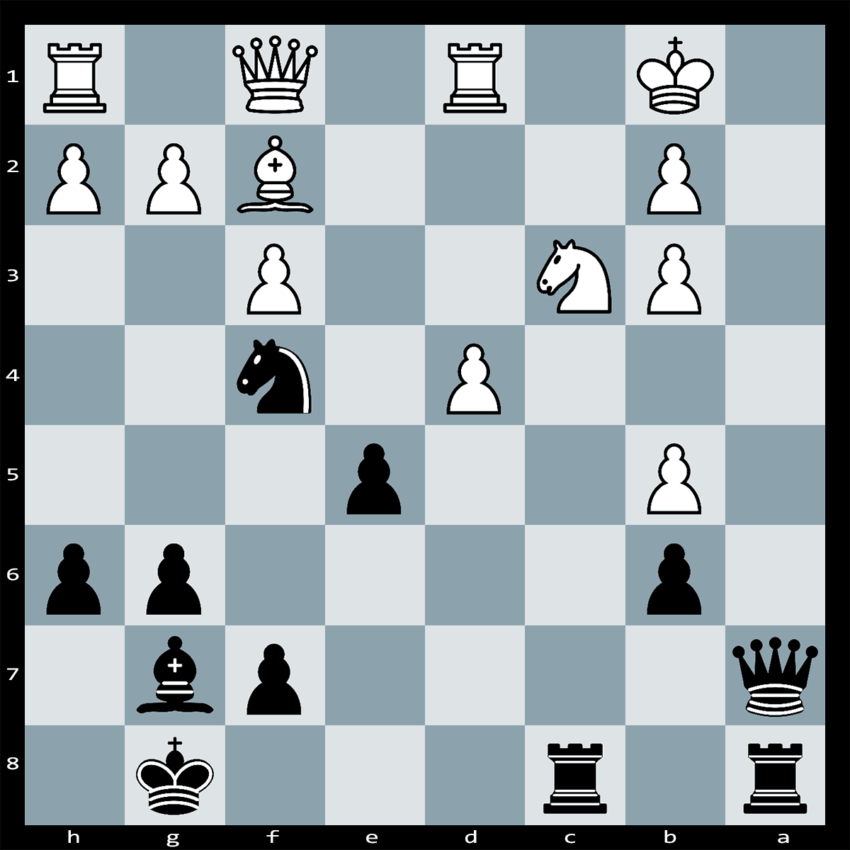 Mate in Three Moves, Black to Play | Chess Puzzle #270