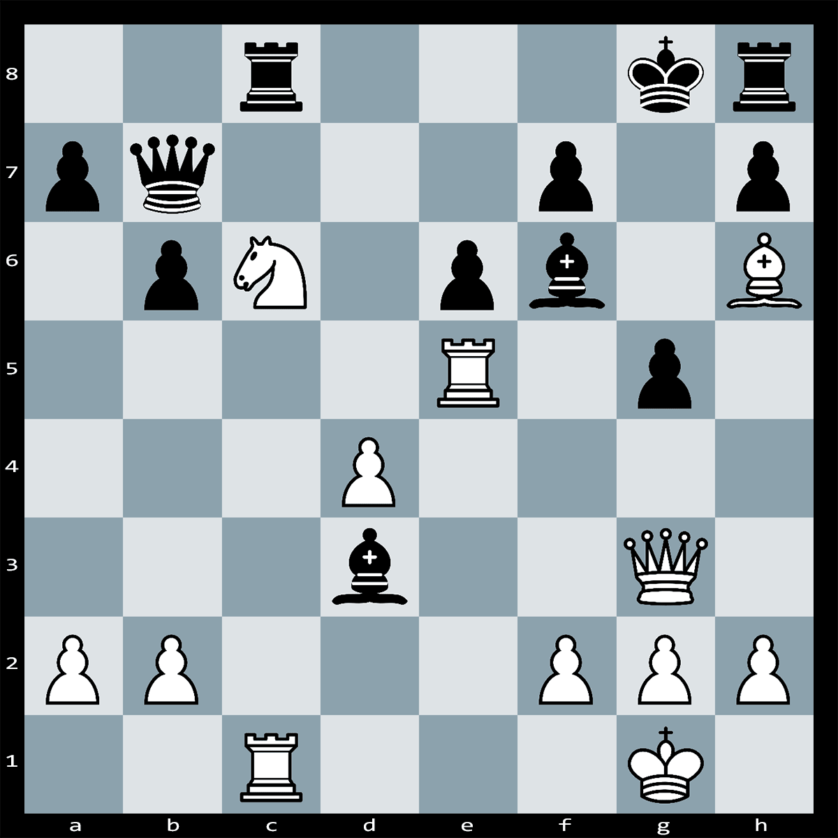 How White Can Force Checkmate in Five Moves?