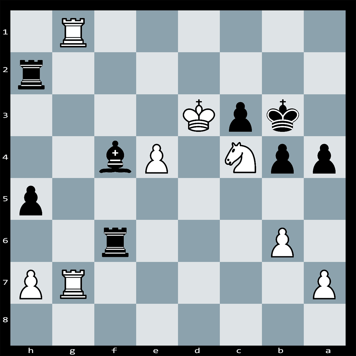Chess Puzzle #272 | It's black to play and win, What is Black's quickest way to force checkmate?