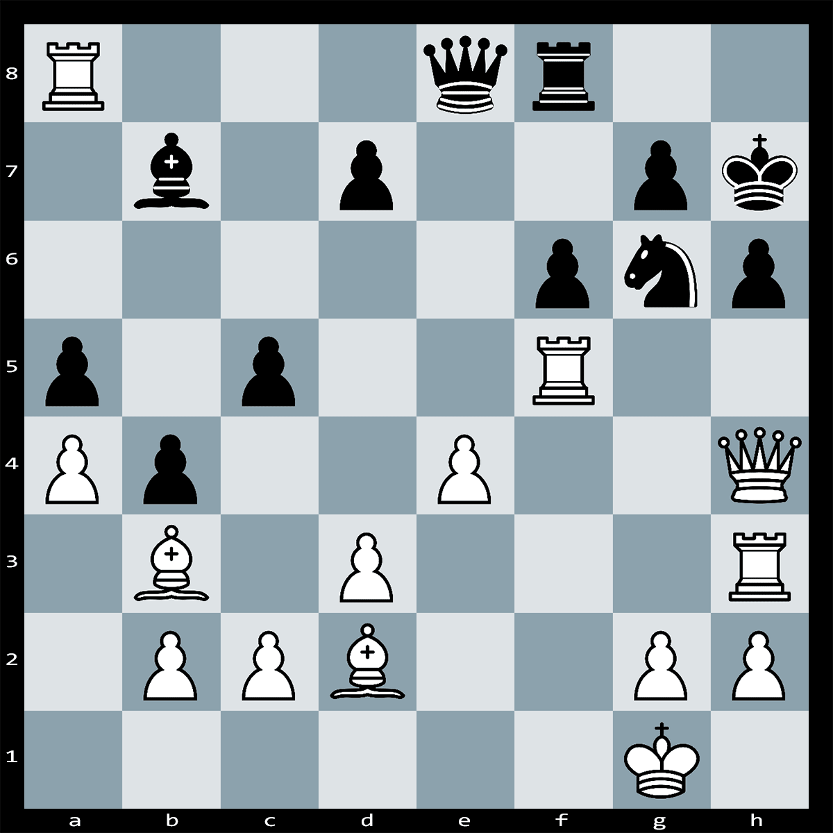 Chess Puzzle #273 | White to Play and win, what is the best continuation? checkmate in six moves.