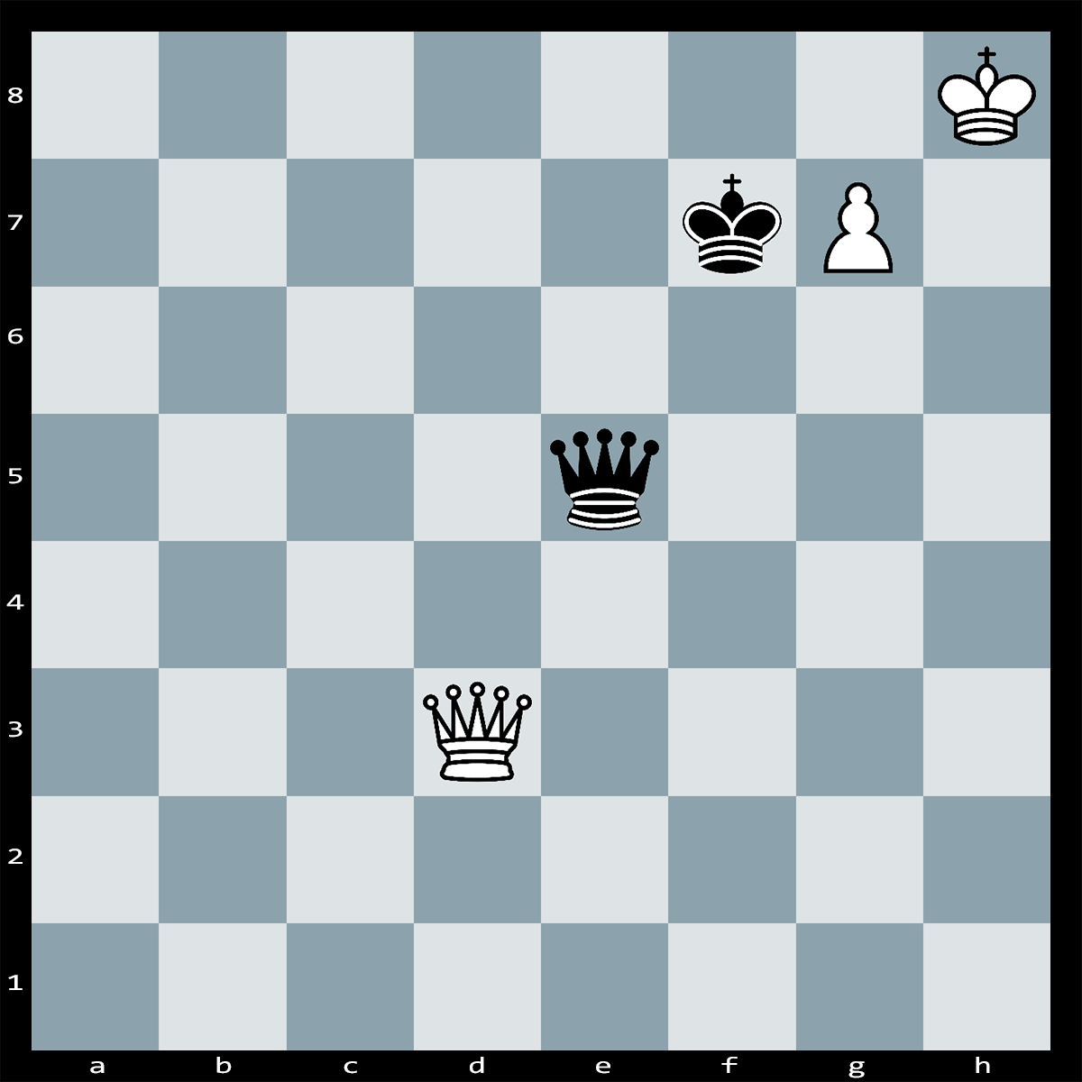 What is the Best Move to Achieve Victory, White to Play