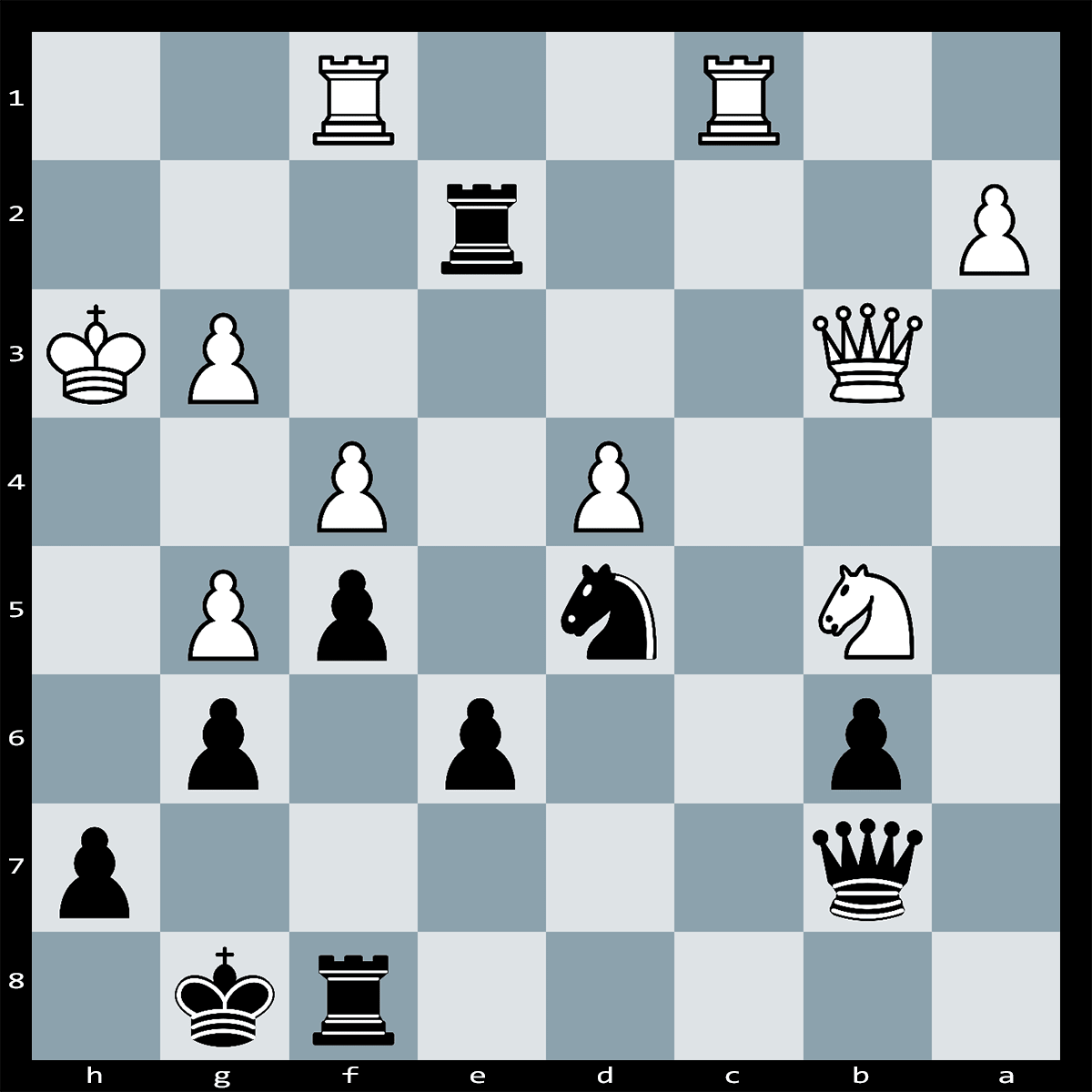 Chess Puzzle #275 | Black has a winning position, What is Black's quickest way to force checkmate.