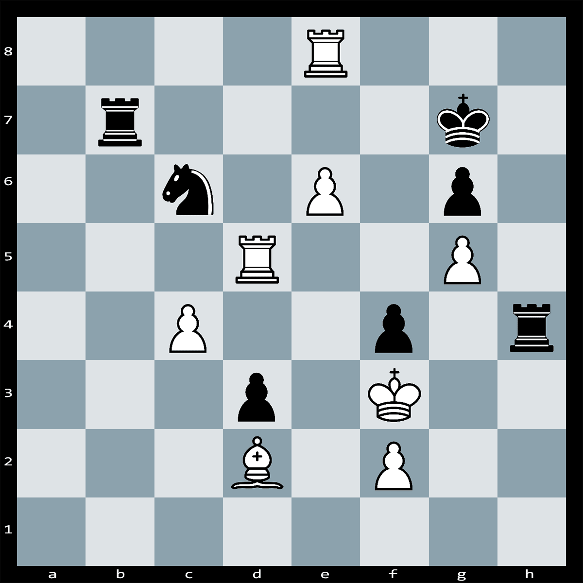 Checkmate in Three Moves, White to Play | Chess Puzzle #281