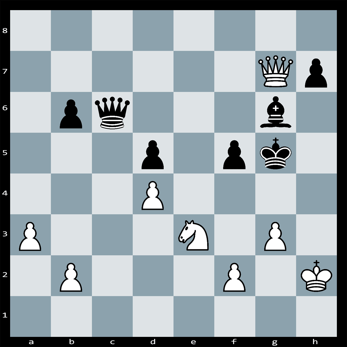 Chess Puzzle #283 | White has a winning move here. Can you spot it? Checkmate in 5, White to Play.