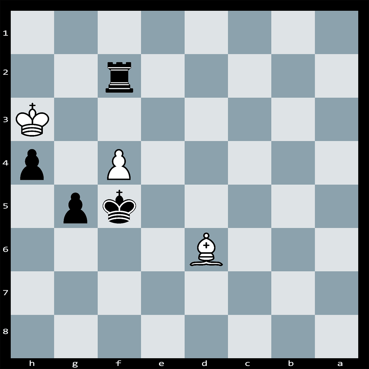 Chess Puzzle #285 | How can black win quickly from this position? Checkmate in 3, Black to Play.
