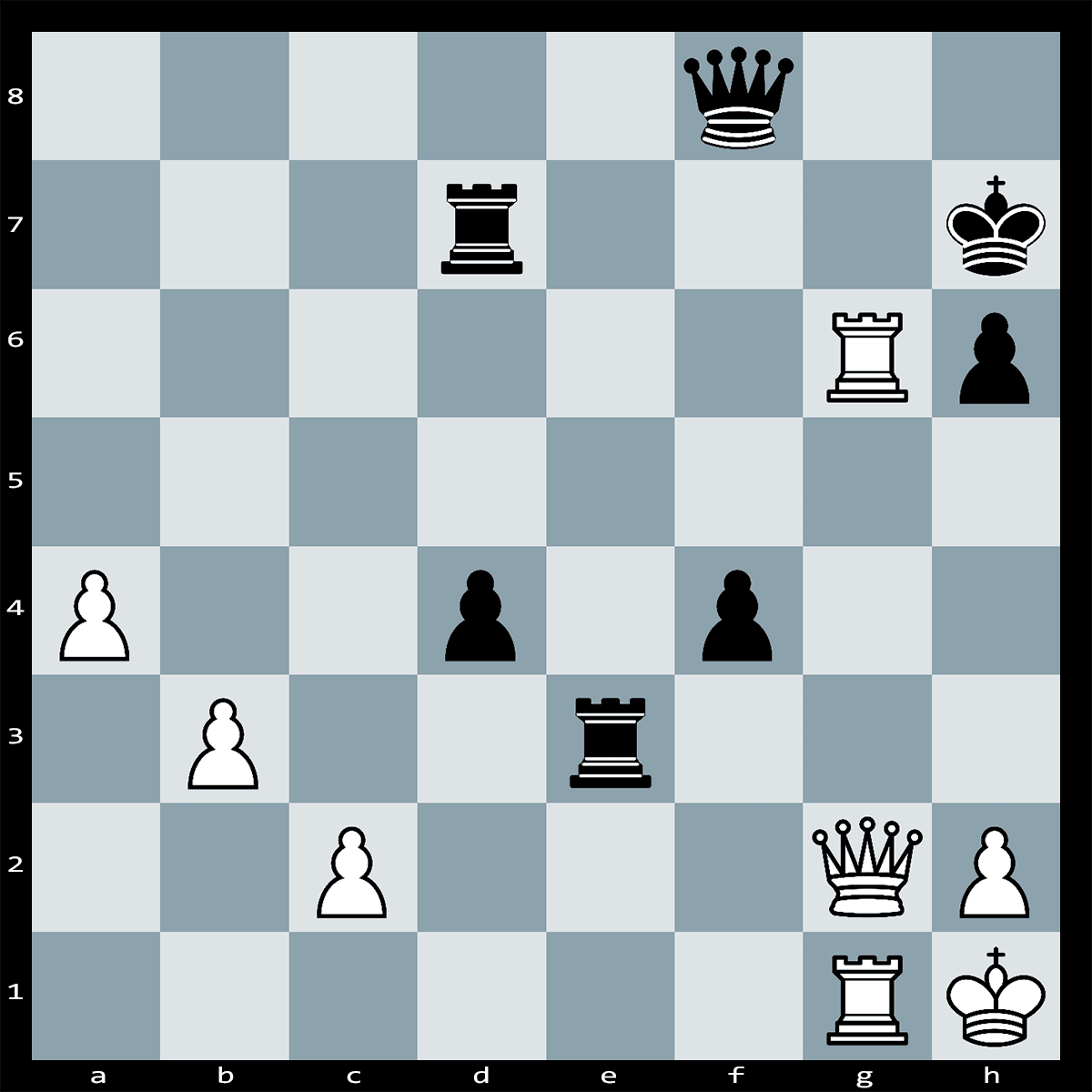 Chess Puzzle #286 | White to Play. How does White force a quick mate? Difficulty: Easy.