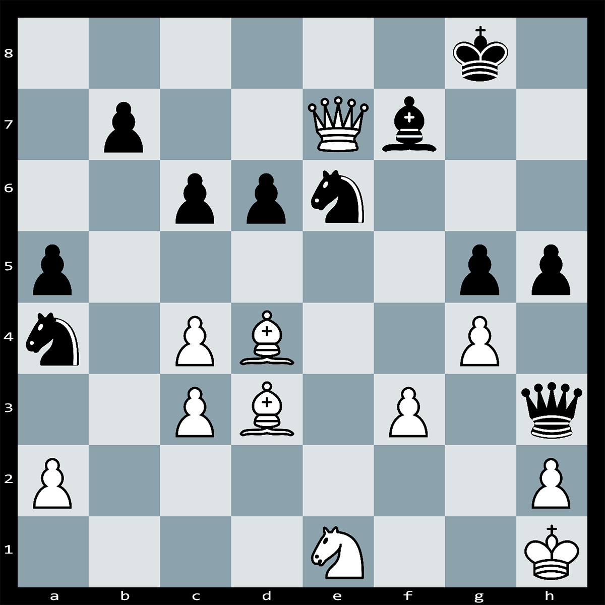 Chess Puzzle #287 | What is White's simplest way of winning this position? Checkmate in 5, Difficulty: Easy.