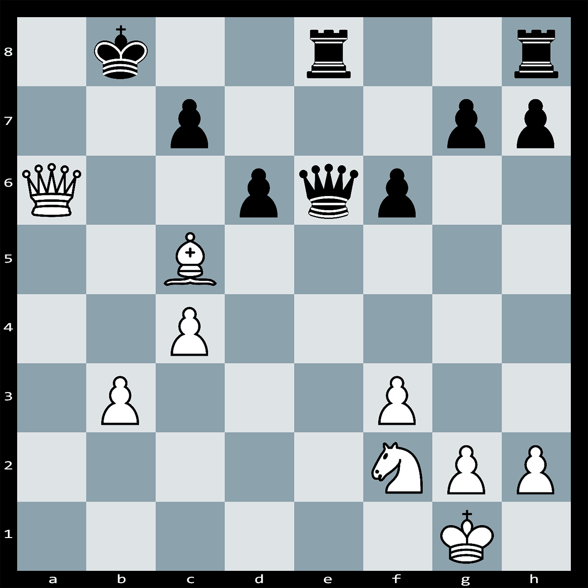 Chess Puzzle #288 | White to Play and Win the Game, What is White's fastest route to victory? Difficulty: Easy.