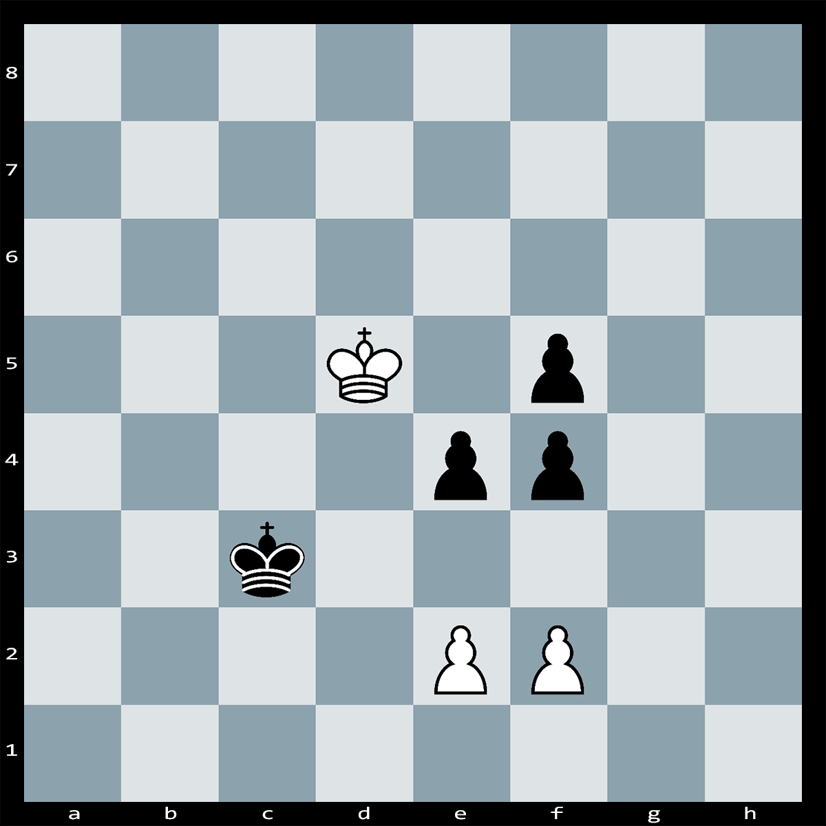 Chess Puzzle #295 | Black has an extra pawn, but it's whites move. What is White's quickest way to escape with a draw?