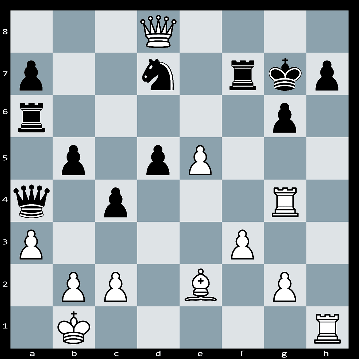 Chess Puzzle #296 | It is White who has the move. What should he play? Checkmate in Three Moves. Difficulty: Easy.
