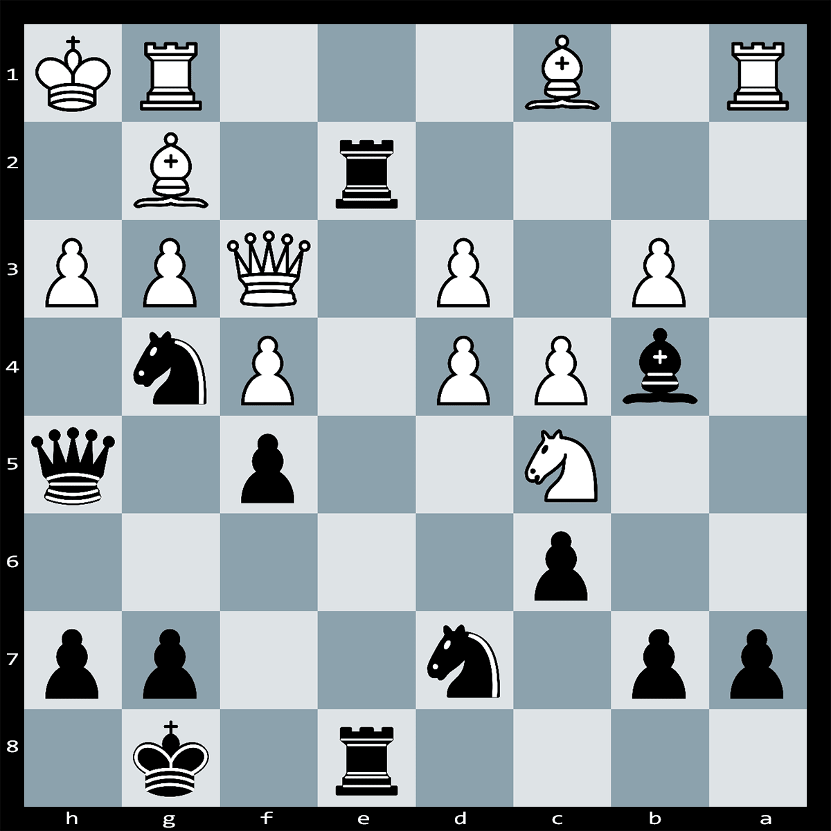 Chess Puzzle #297 | Black has a winning position, but what is the key move to achieve victory. Difficulty: Easy.
