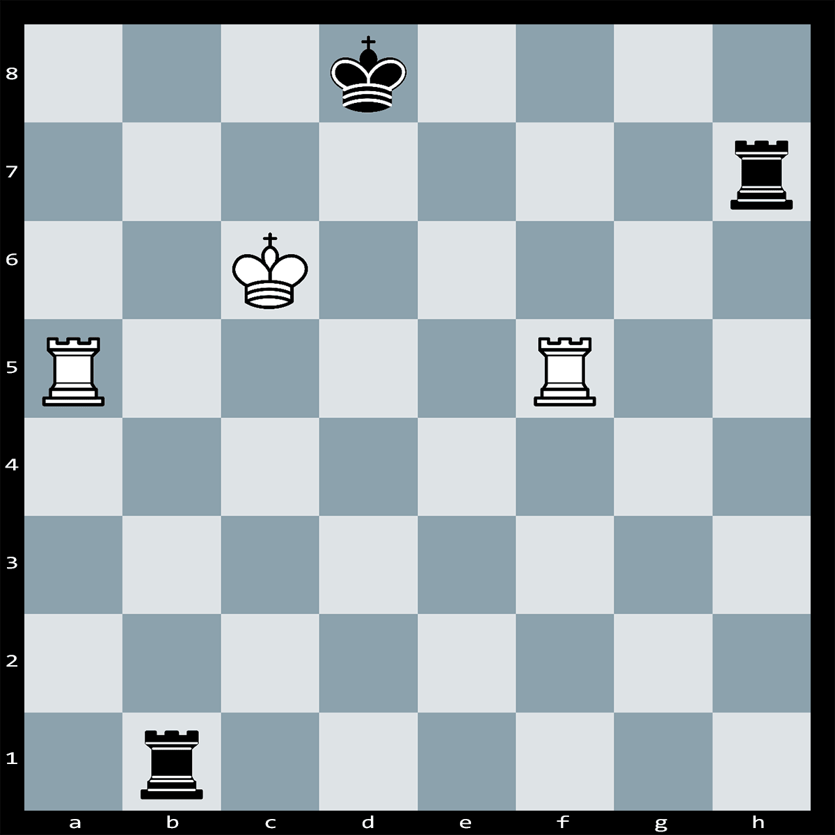 Chess Puzzle #298 | Material is level, It is White who has the move. What should he play?