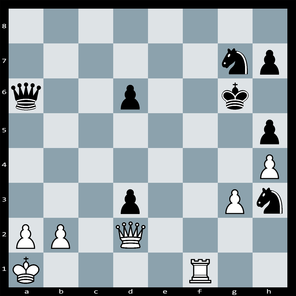 Mate in 2 Moves, White to Play - Chess Puzzle #30