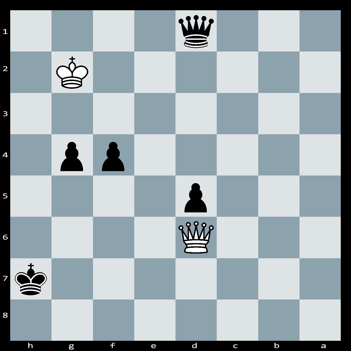 Chess Puzzle #302 | Black can deliver checkmate in 5 moves Can you see how? Difficulty: Easy.