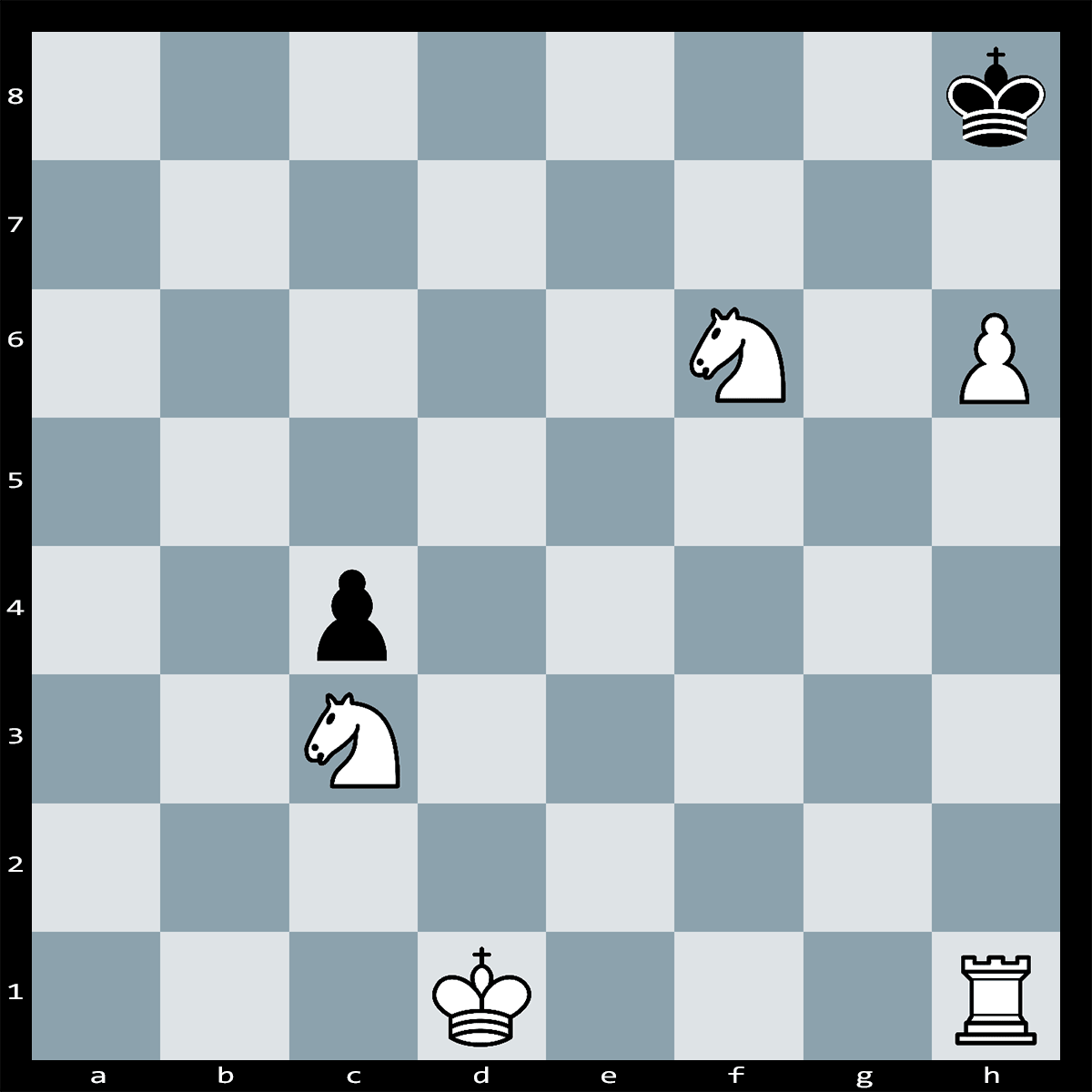 Chess Puzzle #308 | There are several winning moves, but what is the quickest? White to Play and Win.