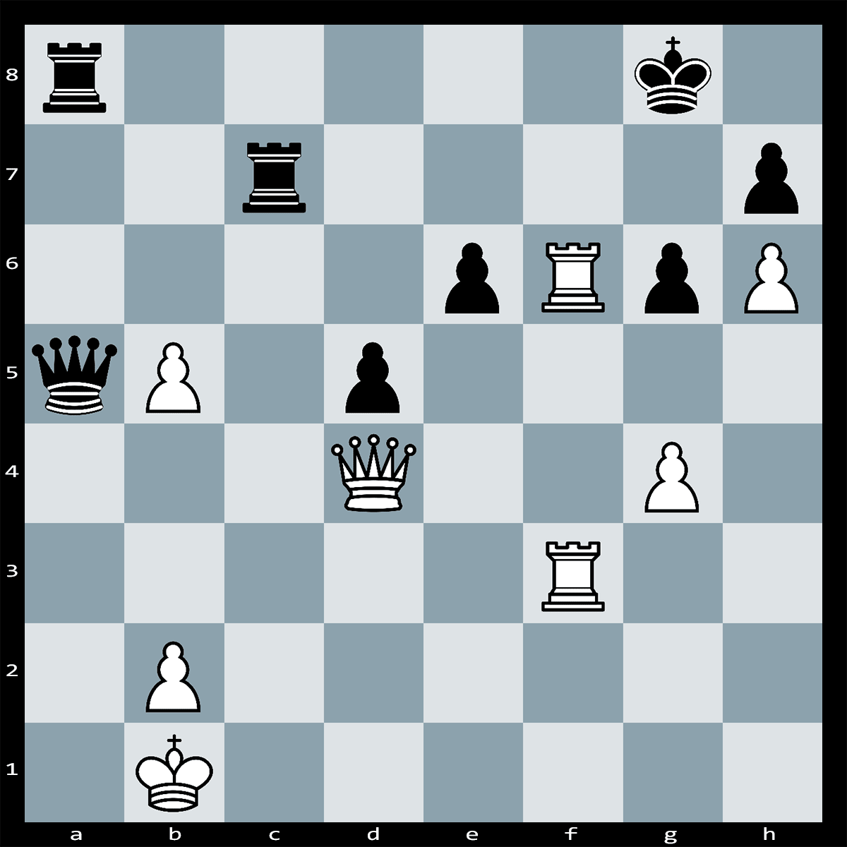 Chess Puzzle #309 | White has a forced mate in three moves. How should White proceed with the attack?