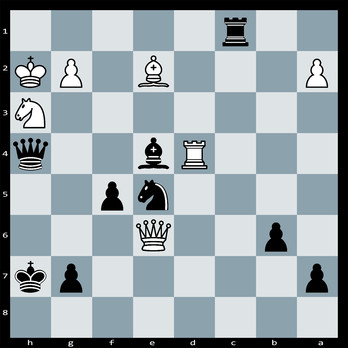 Chess Puzzle #312 | How should Black proceed with the attack? Black has a forced mate in three moves.