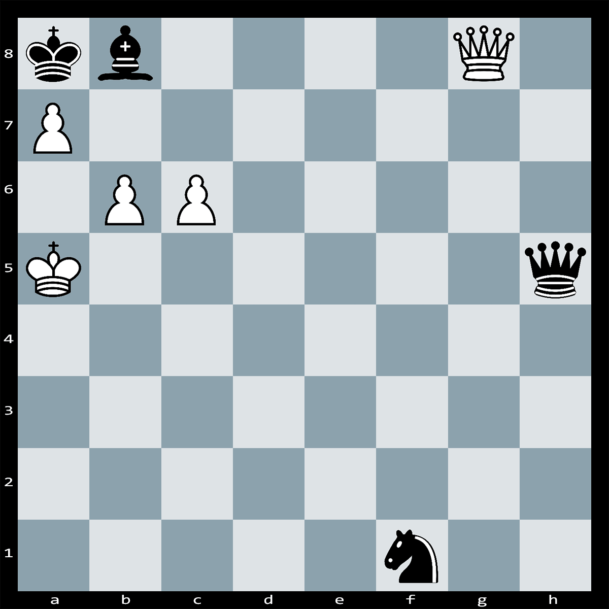 Chess Puzzle #315 | Position from Leopold Mitrofanov, White to Play and win the game, What is the Best Continuation?