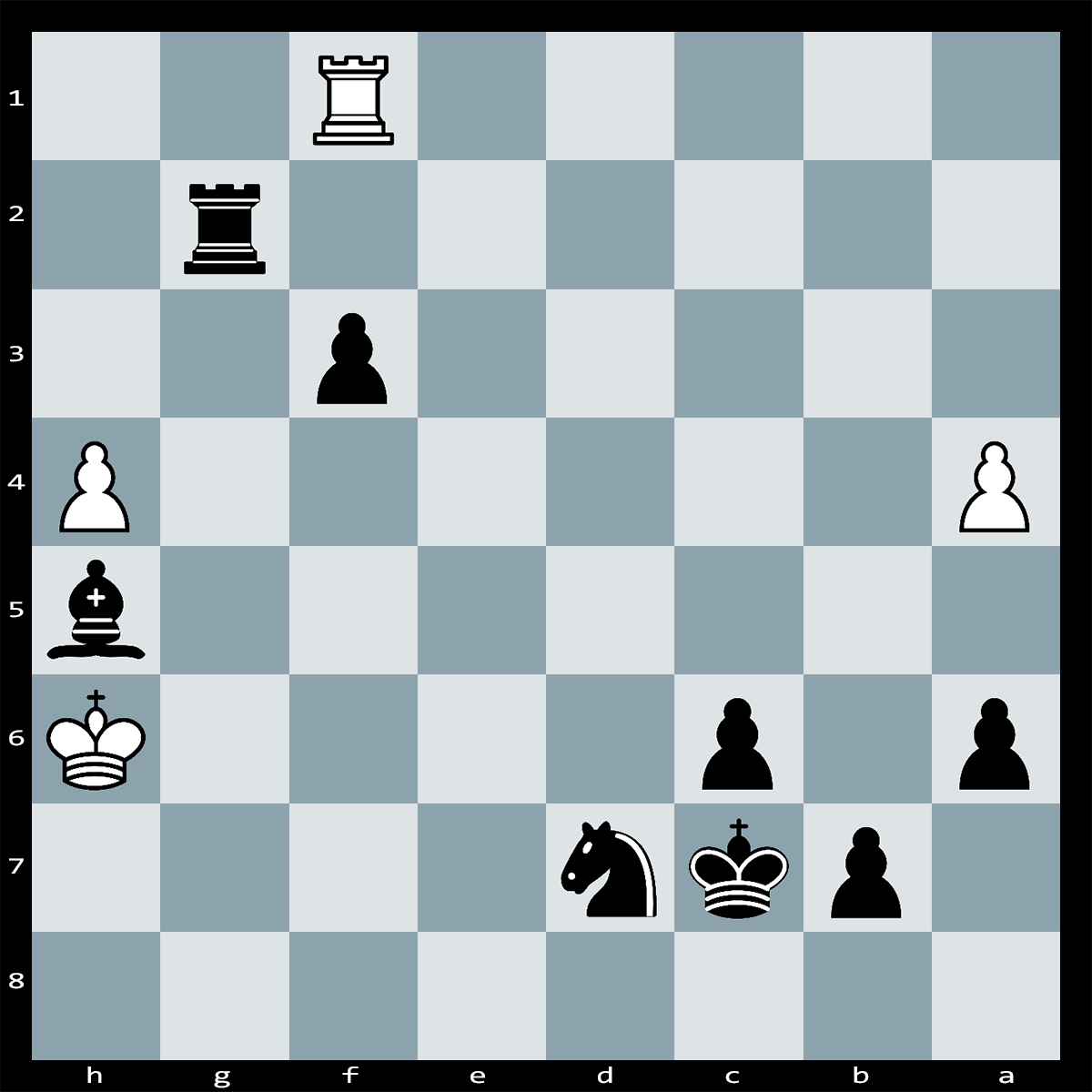Black to Move and Mate in 3 - Chess Puzzle #4