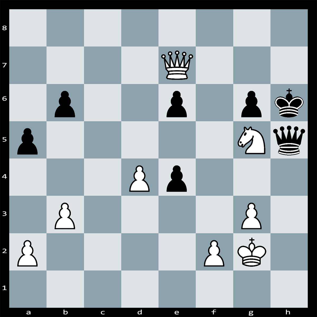 Mate in Two Moves, White to Play - Chess Puzzle #44
