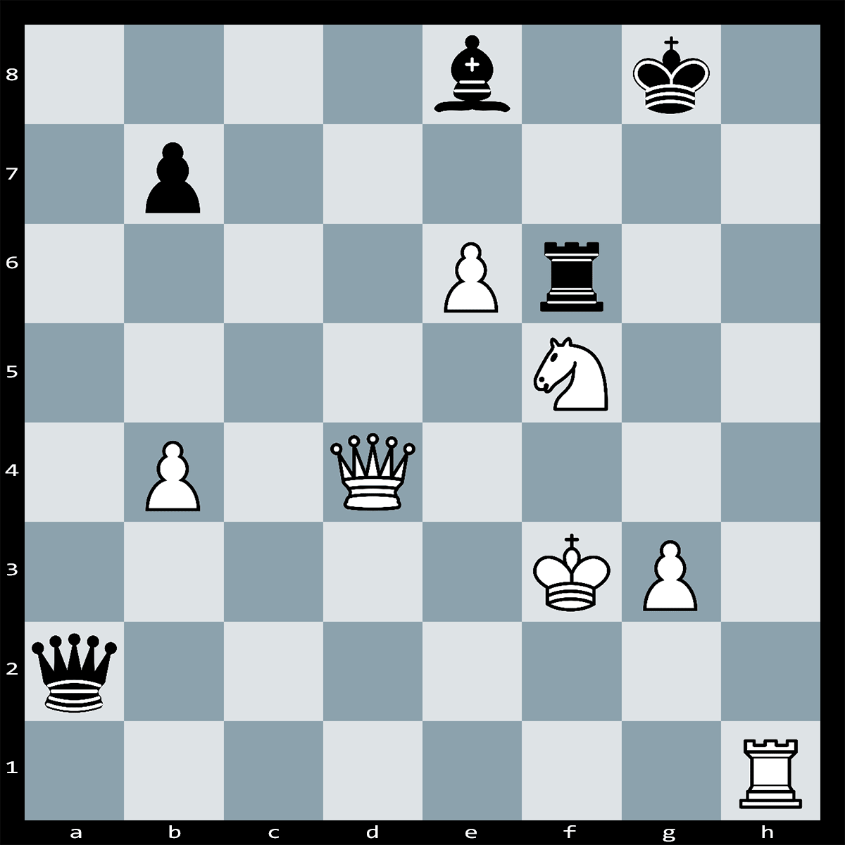 Mate in Three Moves, White to Play - Chess Puzzle #46
