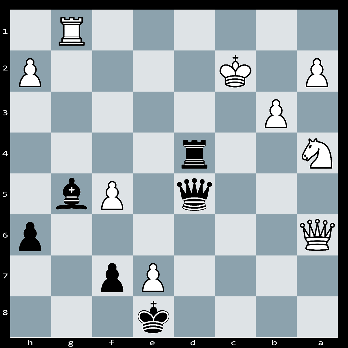 Mate in five moves Black to play - Chess Puzzle #7